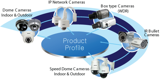 PRODUCT-PROFILE